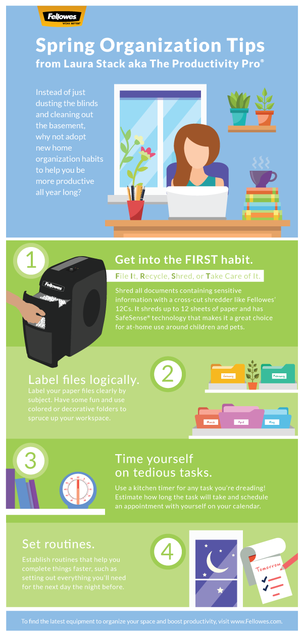 Fellowes Shredder Infographic