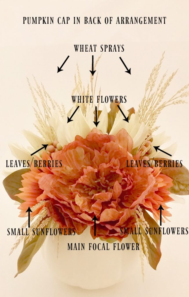 Fall pumpkin floral arrangement flower placement