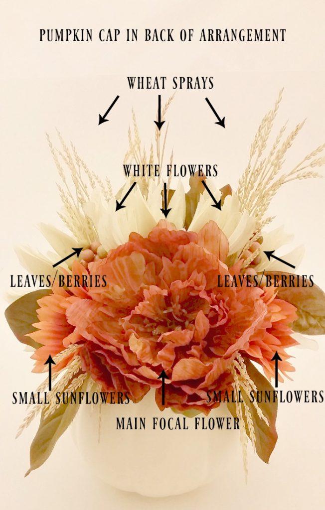 Fall pumpkin floral arrangement flower placement